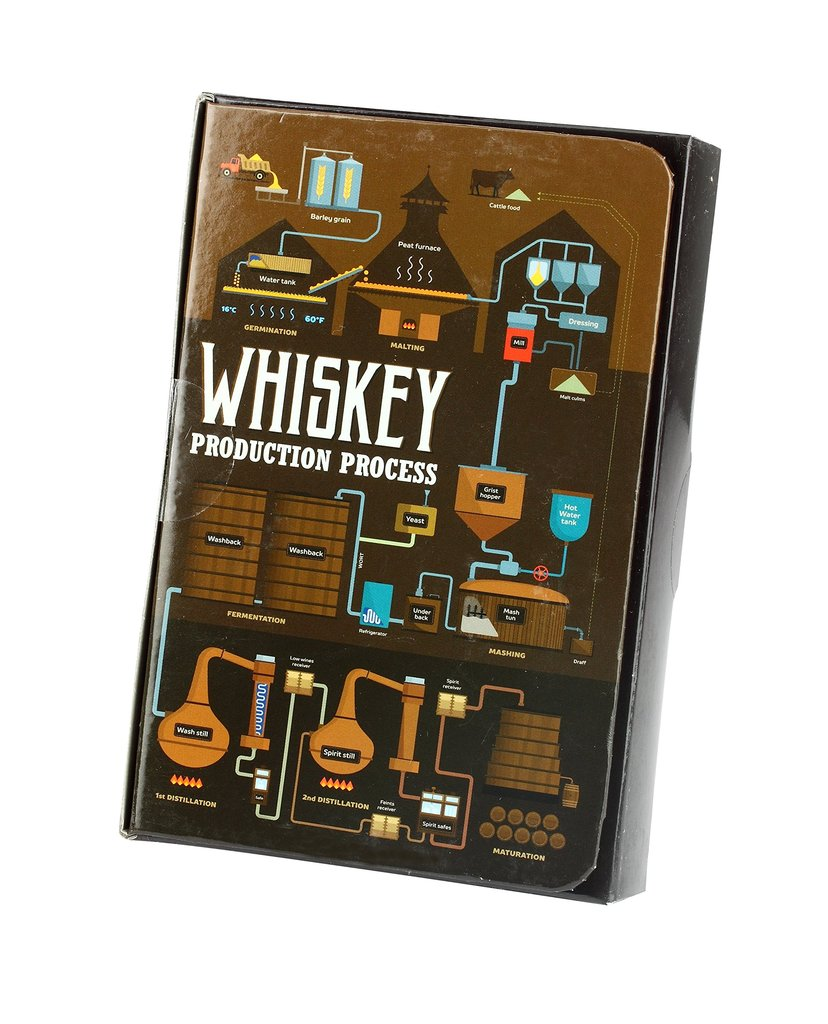 Whiskey Book Hidden Flask Prank